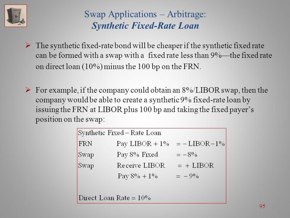 95 Swap Applications – Arbitrage: Synthetic Fixed-Rate Loan  The synthetic fixed-rate bond will be cheaper if the synthetic fixed rate can be formed