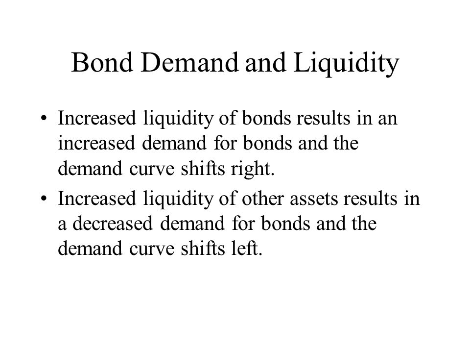 Bond Demand and Liquidity Increased liquidity of bonds results in an increased demand for bonds and the demand curve shifts right. Increased liquidity