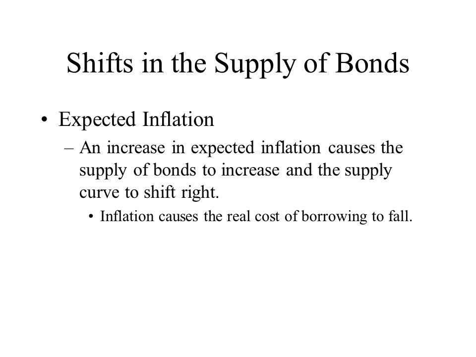Shifts in the Supply of Bonds Expected Inflation –An increase in expected inflation causes the supply of bonds to increase and the supply curve to shi
