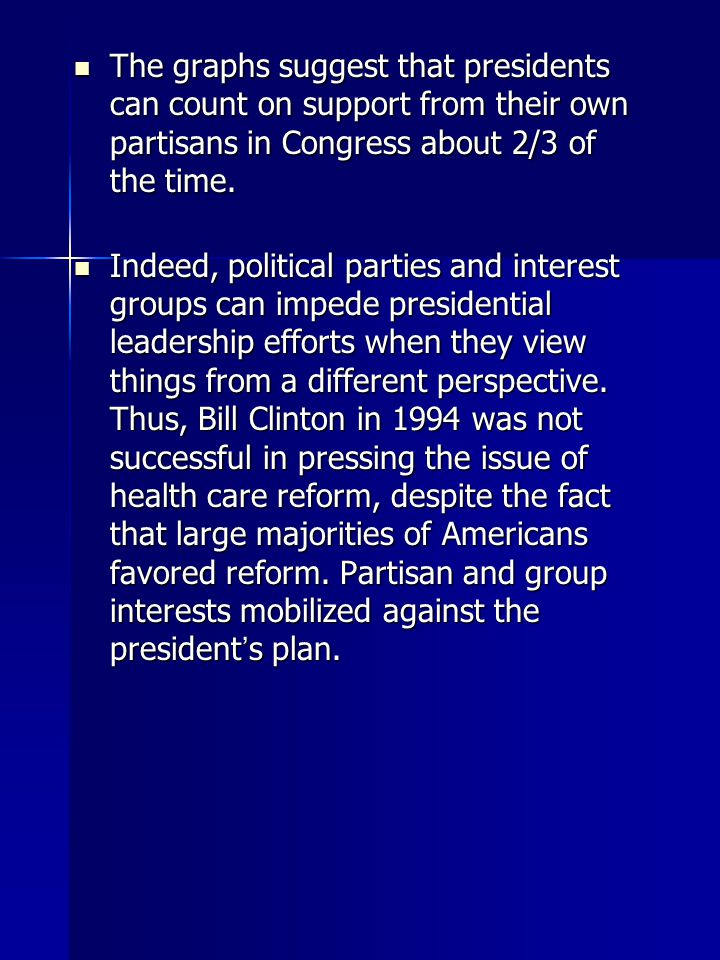 The graphs suggest that presidents can count on support from their own partisans in Congress about 2/3 of the time.