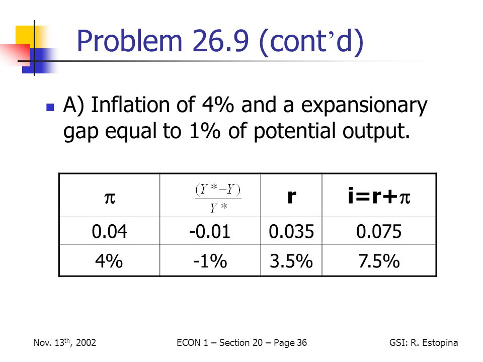ECON 1 – Section 20 – Page 36GSI: R. EstopinaNov.
