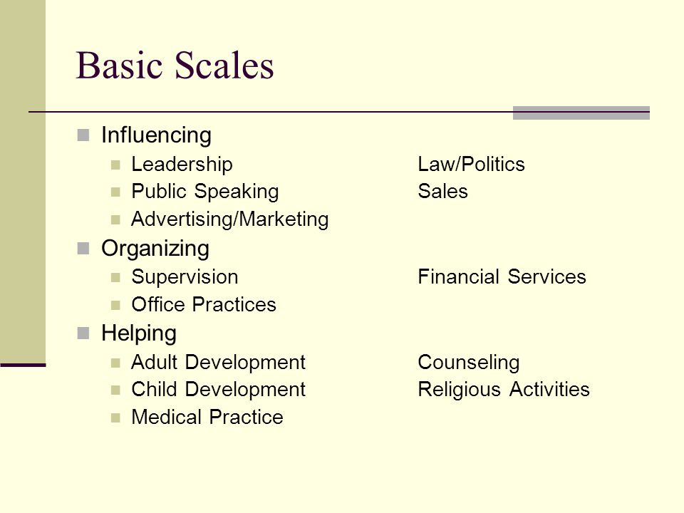 Basic Scales Influencing LeadershipLaw/Politics Public SpeakingSales Advertising/Marketing Organizing SupervisionFinancial Services Office Practices Helping Adult DevelopmentCounseling Child DevelopmentReligious Activities Medical Practice