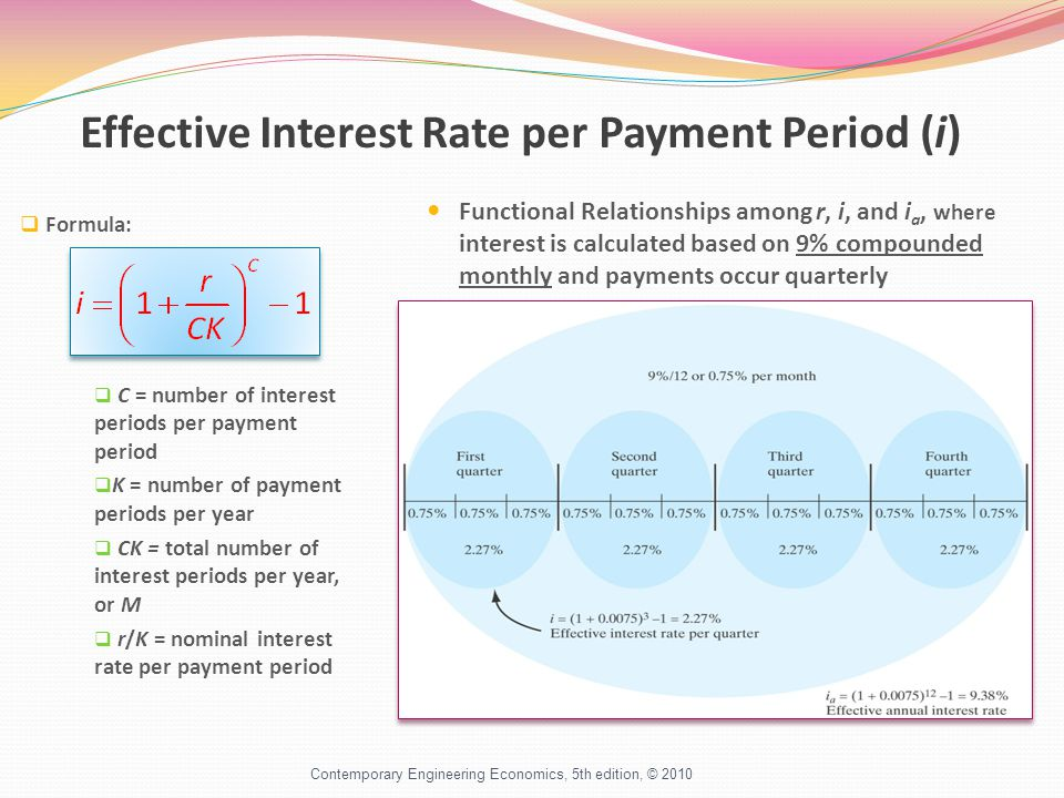 Effective Interest Rate per Payment Period (i)  Formula:  C = number of interest periods per payment period  K = number of payment periods per year  CK = total number of interest periods per year, or M  r/K = nominal interest rate per payment period Functional Relationships among r, i, and i a, where interest is calculated based on 9% compounded monthly and payments occur quarterly Contemporary Engineering Economics, 5th edition, © 2010