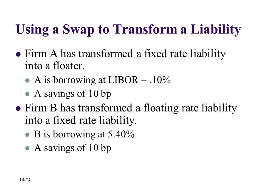 Using a Swap to Transform a Liability Firm A has transformed a fixed rate liability into a floater.