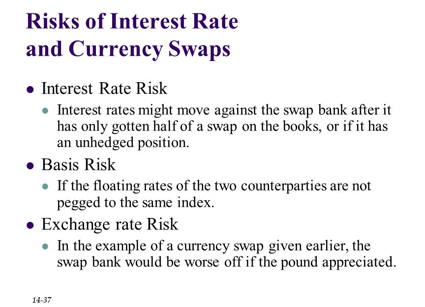 Risks of Interest Rate and Currency Swaps Interest Rate Risk Interest rates might move against the swap bank after it has only gotten half of a swap on the books, or if it has an unhedged position.