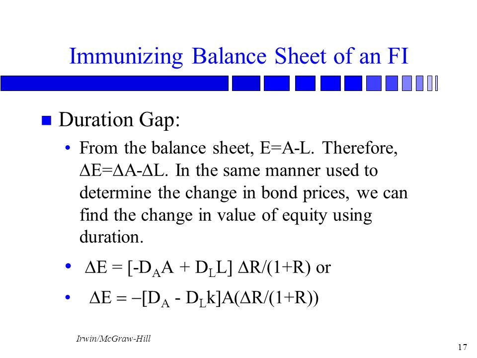 Irwin/McGraw-Hill 17 Immunizing Balance Sheet of an FI n Duration Gap: From the balance sheet, E=A-L.