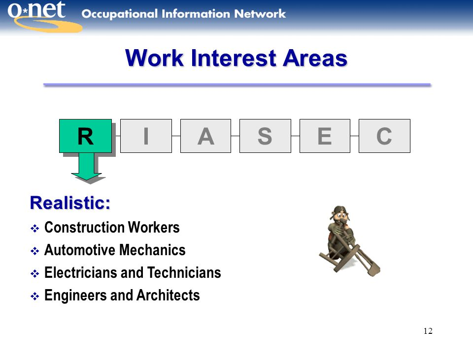 12 Work Interest Areas R R IASEC Realistic:  Construction Workers  Automotive Mechanics  Electricians and Technicians  Engineers and Architects