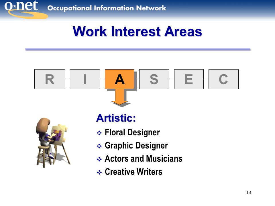 14 Work Interest Areas RI A A SEC Artistic:  Floral Designer  Graphic Designer  Actors and Musicians  Creative Writers