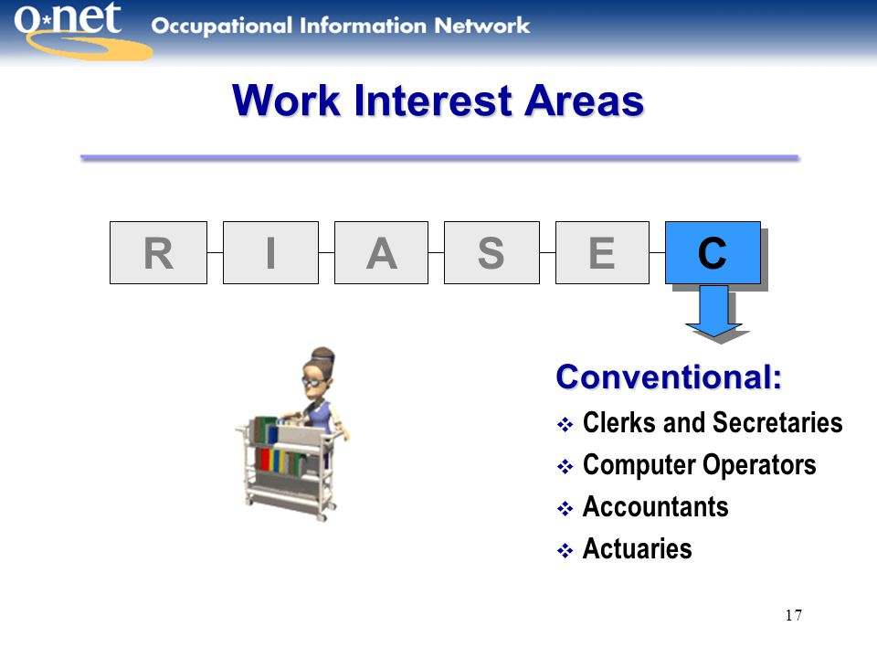 17 Work Interest Areas RIASE C C Conventional:  Clerks and Secretaries  Computer Operators  Accountants  Actuaries