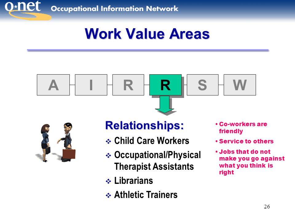 26 Work Value Areas AIR R R SW Relationships:  Child Care Workers  Occupational/Physical Therapist Assistants  Librarians  Athletic Trainers Co-wo