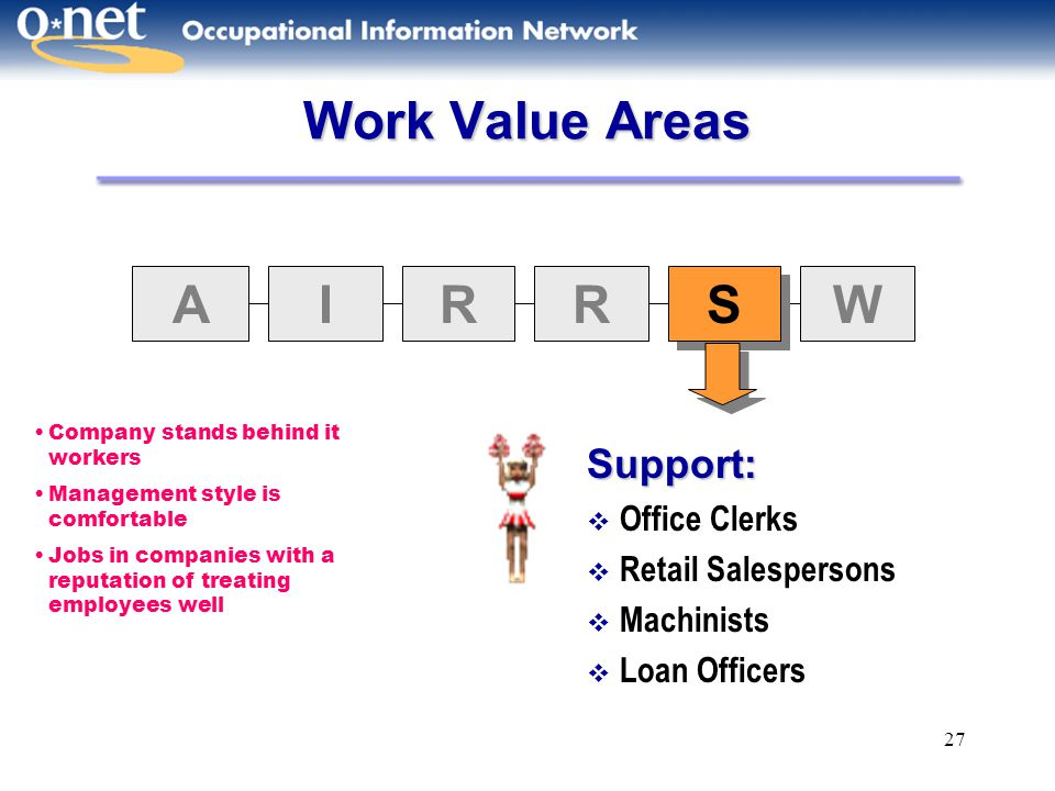 27 Work Value Areas AIRR S S W Support:  Office Clerks  Retail Salespersons  Machinists  Loan Officers Company stands behind it workers Management
