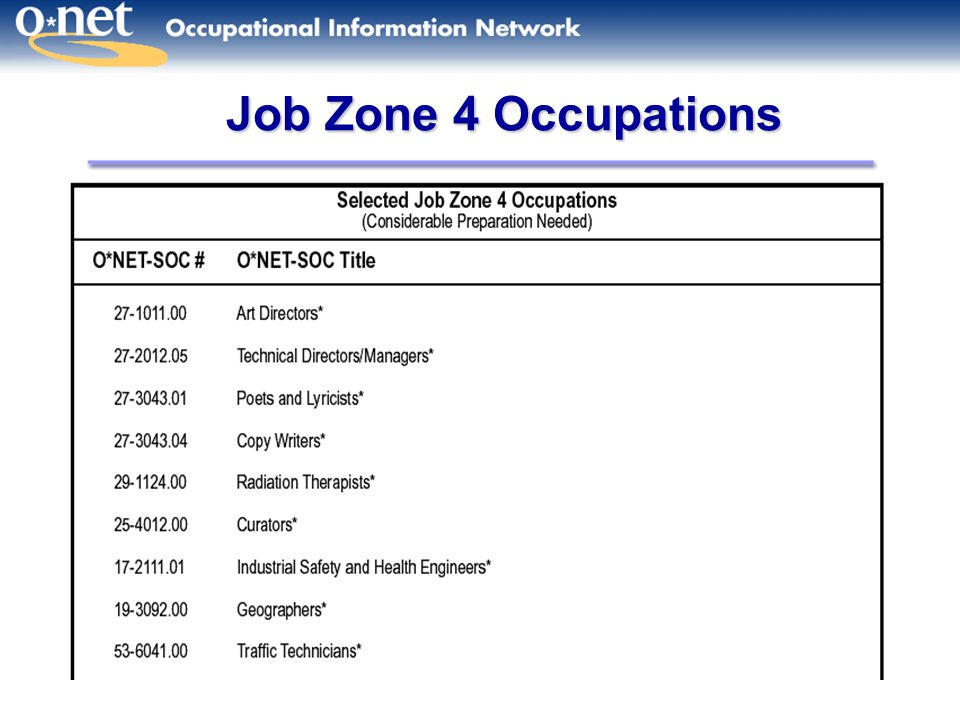43 Job Zone 4 Occupations