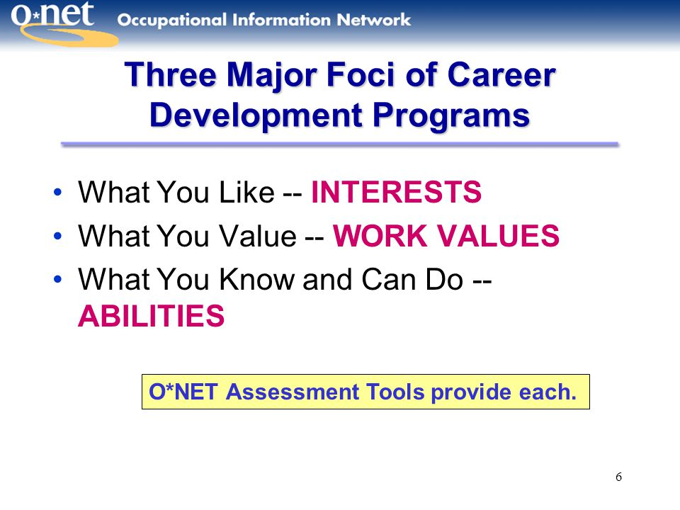 6 Three Major Foci of Career Development Programs What You Like -- INTERESTS What You Value -- WORK VALUES What You Know and Can Do -- ABILITIES O*NET