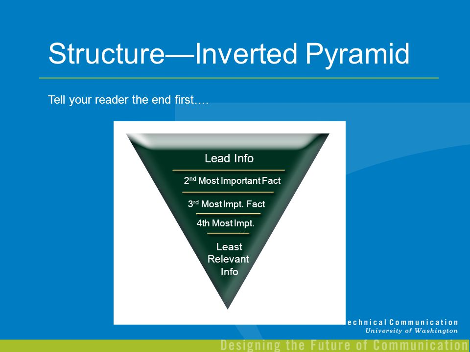 Tell your reader the end first…. Lead Info 2 nd Most Important Fact 3 rd Most Impt. Fact 4th Most Impt. Least Relevant Info Structure—Inverted Pyramid