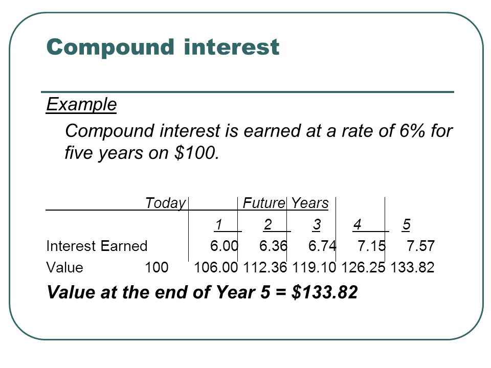 Compound interest Example Compound interest is earned at a rate of 6% for five years on $100.