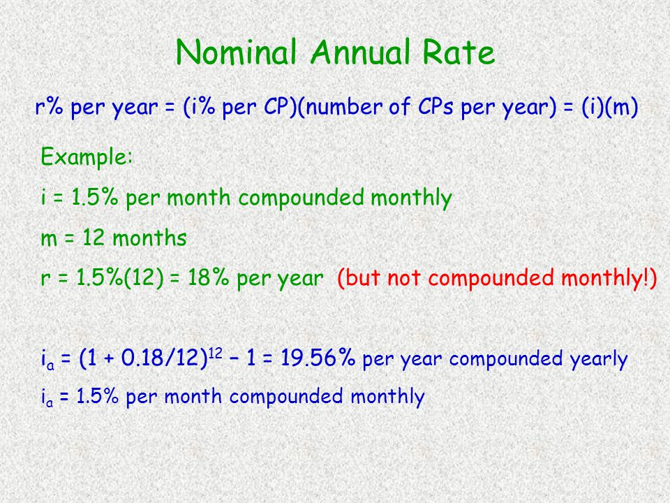 Effective Annual Interest Rates for various Nominal Interest Rates