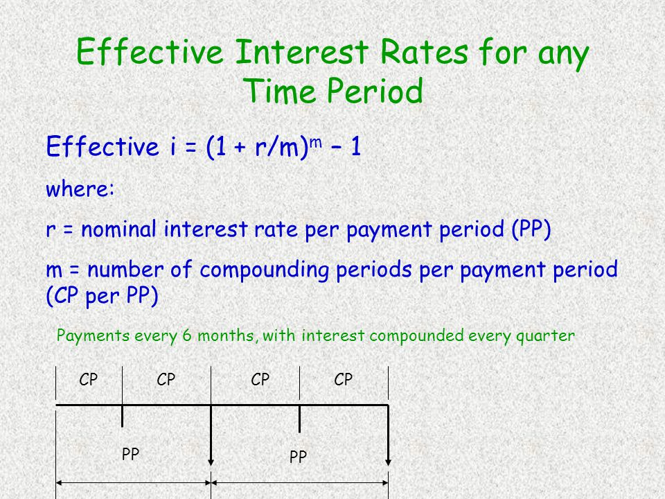 Effective Interest Rates for any Time Period In many loan transactions or personal financial decisions the compounding period (CP) may not be the same as the payment period (PP).