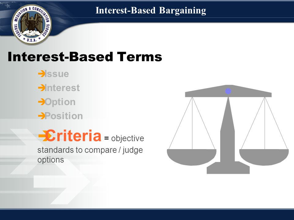 Interest-Based Bargaining Interest-Based Terms  Issue  Interest  Option  Position  Criteria = objective standards to compare / judge options