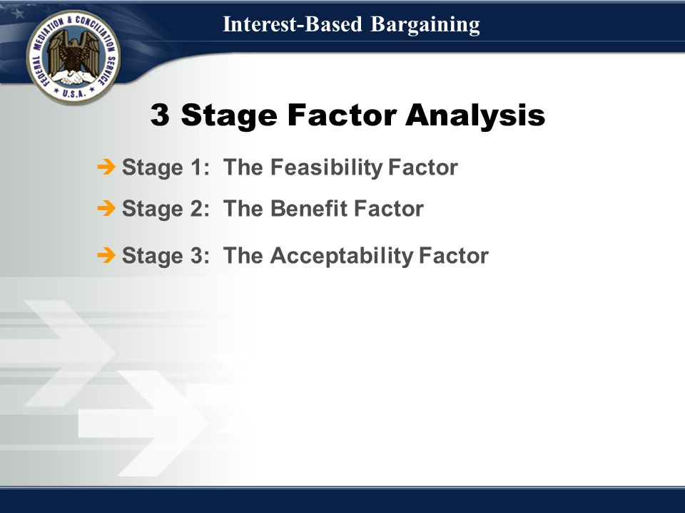 Interest-Based Bargaining 3 Stage Factor Analysis  Stage 1: The Feasibility Factor  Stage 2: The Benefit Factor  Stage 3: The Acceptability Factor