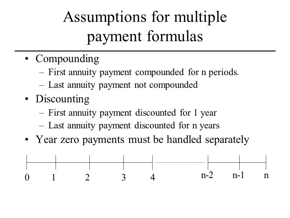 Assumptions for multiple payment formulas Compounding –First annuity payment compounded for n periods.