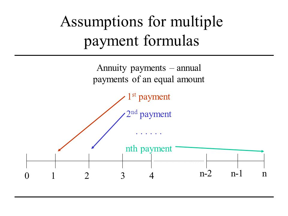 Assumptions for multiple payment formulas 01234 n-2n-1 Annuity payments – annual payments of an equal amount 1 st payment 2 nd payment...