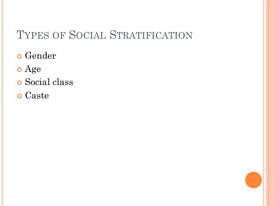 T YPES OF S OCIAL S TRATIFICATION Gender Age Social class Caste
