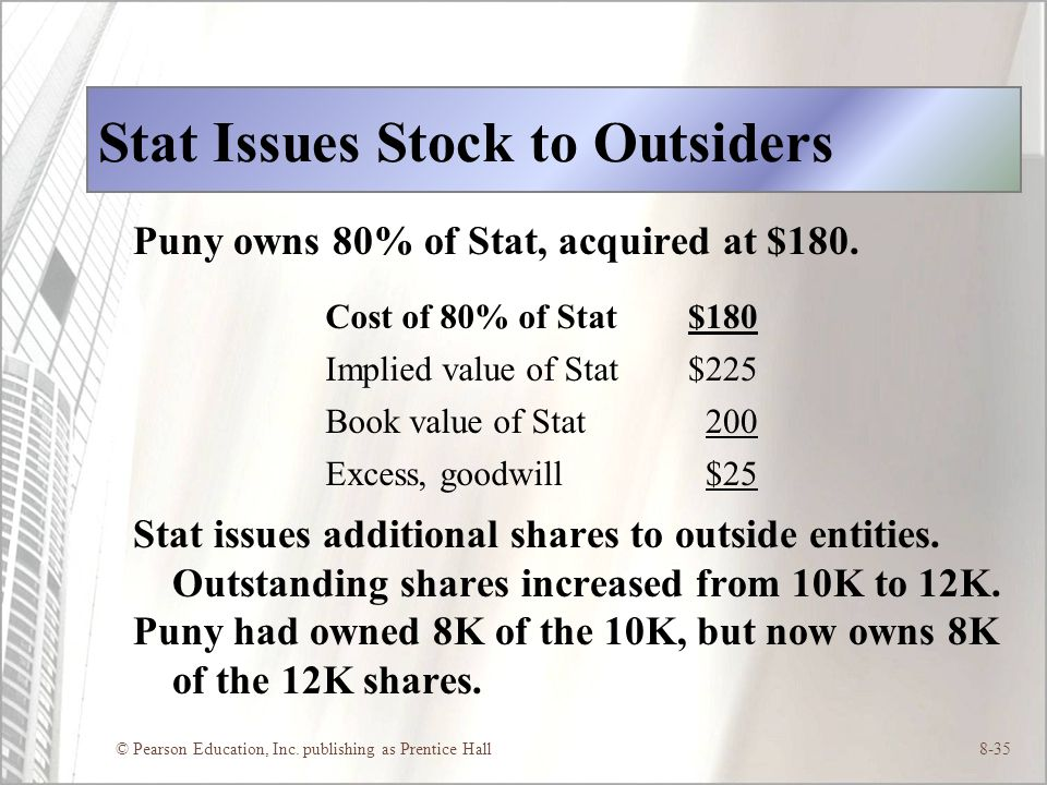 © Pearson Education, Inc. publishing as Prentice Hall8-35 Stat Issues Stock to Outsiders Puny owns 80% of Stat, acquired at $180. Stat issues addition