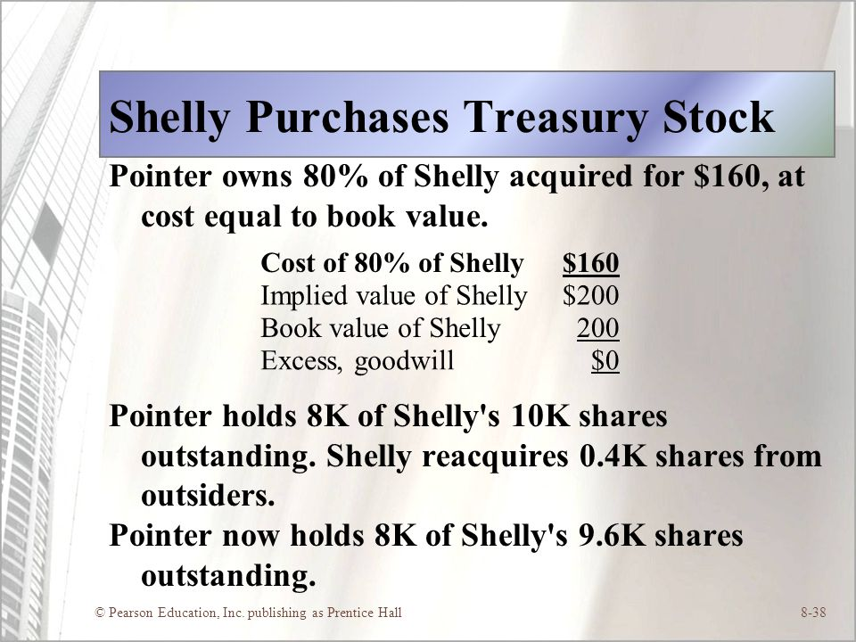 © Pearson Education, Inc. publishing as Prentice Hall8-38 Shelly Purchases Treasury Stock Pointer owns 80% of Shelly acquired for $160, at cost equal