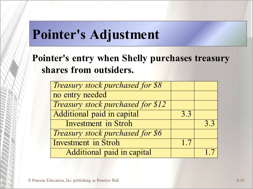 © Pearson Education, Inc. publishing as Prentice Hall8-40 Pointer's Adjustment Pointer's entry when Shelly purchases treasury shares from outsiders. T