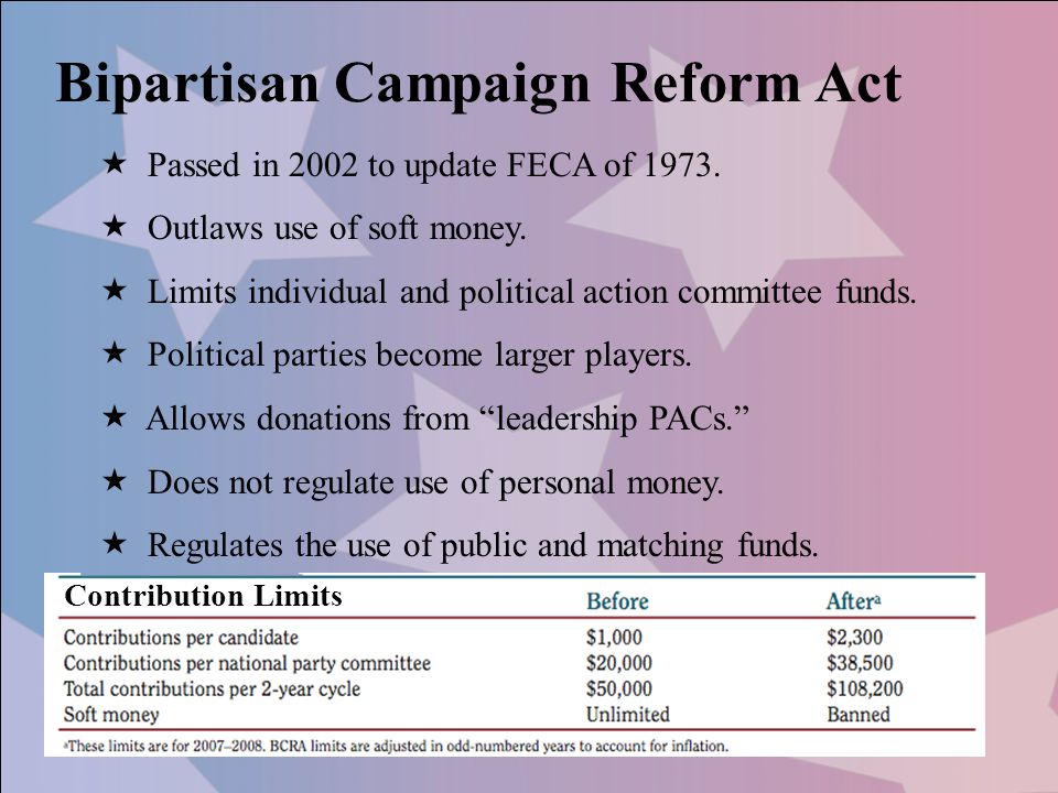 Bipartisan Campaign Reform Act  Passed in 2002 to update FECA of 1973.  Outlaws use of soft money.  Limits individual and political action committe