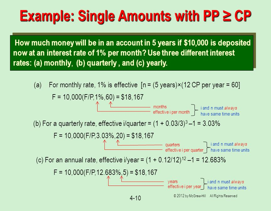 4-10 Example: Single Amounts with PP ≥ CP How much money will be in an account in 5 years if $10,000 is deposited now at an interest rate of 1% per month.