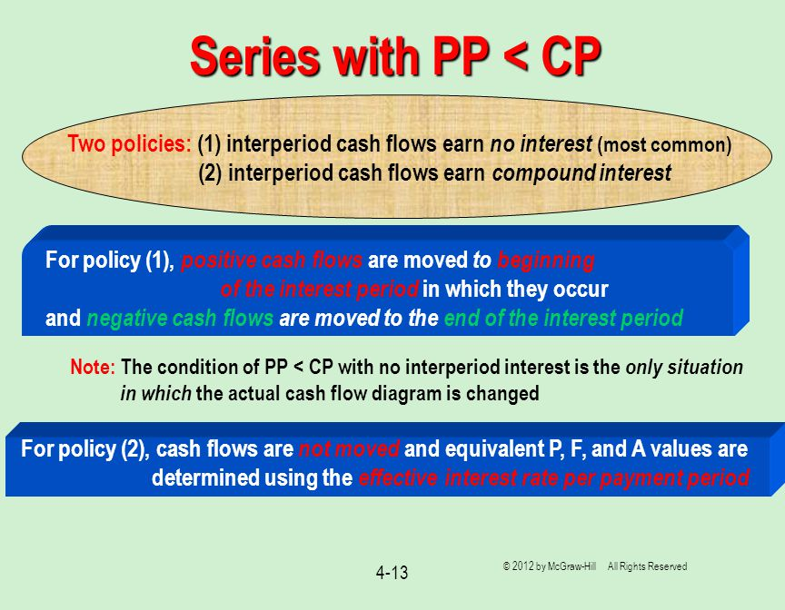 4-13 Series with PP < CP Two policies: (1) interperiod cash flows earn no interest (most common) (2) interperiod cash flows earn compound interest For policy (1), positive cash flows are moved to beginning of the interest period in which they occur and negative cash flows are moved to the end of the interest period Note: The condition of PP < CP with no interperiod interest is the only situation in which the actual cash flow diagram is changed For policy (2), cash flows are not moved and equivalent P, F, and A values are determined using the effective interest rate per payment period © 2012 by McGraw-Hill All Rights Reserved