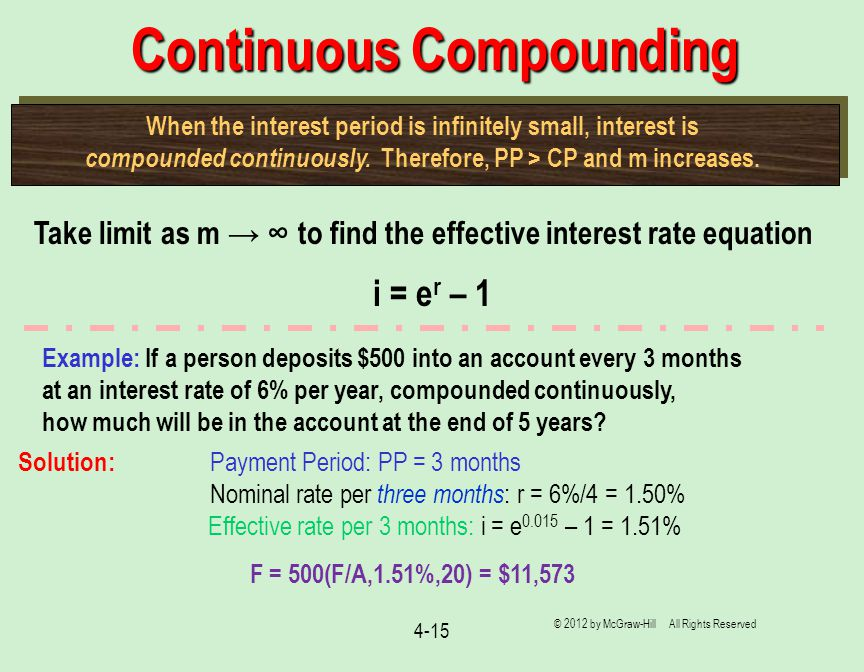 4-15 Continuous Compounding When the interest period is infinitely small, interest is compounded continuously. Therefore, PP > CP and m increases. Tak