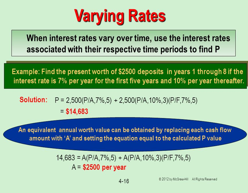 4-16 Varying Rates For the cash flow shown below, find the future worth (in year 7) at i = 10% per year. Solution: When interest rates vary over time,