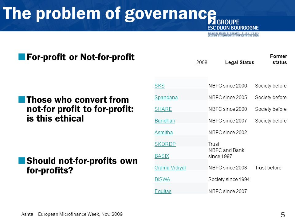 5 Ashta European Microfinance Week, Nov. 2009 The problem of governance For-profit or Not-for-profit Those who convert from not-for profit to for-prof