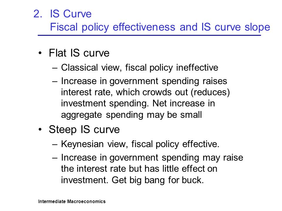 Intermediate Macroeconomics 2.IS Curve Fiscal policy effectiveness and IS curve slope Flat IS curve –Classical view, fiscal policy ineffective –Increase in government spending raises interest rate, which crowds out (reduces) investment spending.