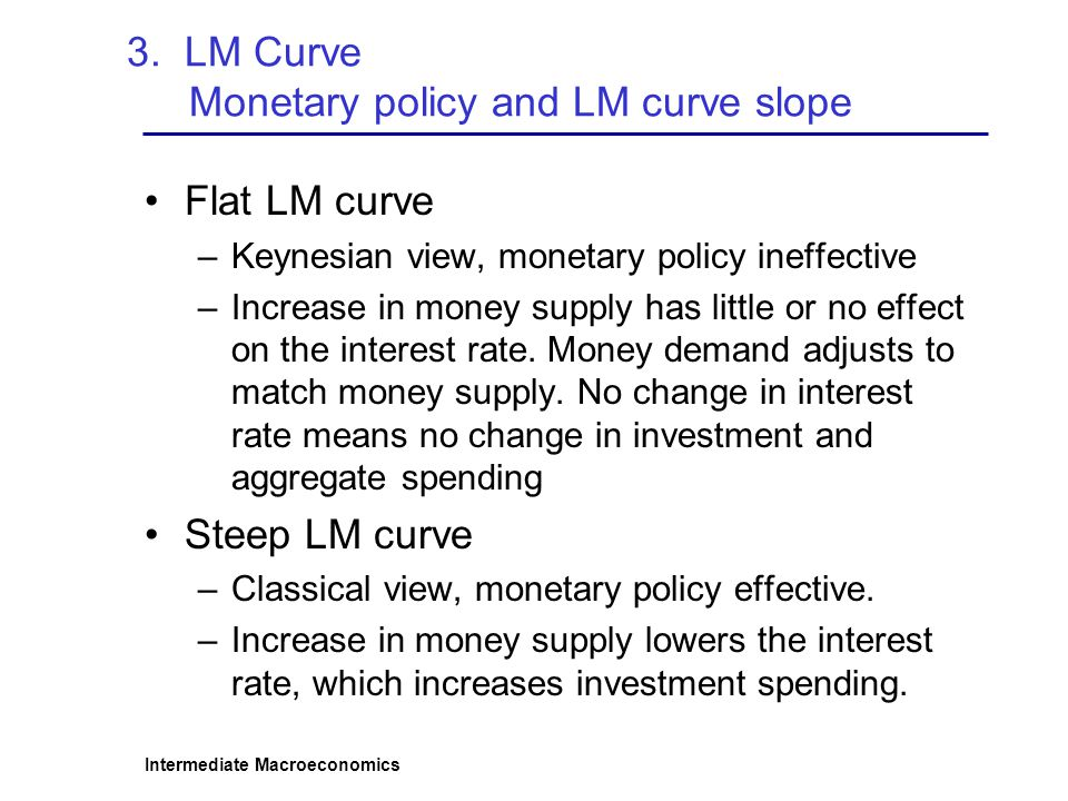 Intermediate Macroeconomics 3. LM Curve Monetary policy and LM curve slope Flat LM curve –Keynesian view, monetary policy ineffective –Increase in mon