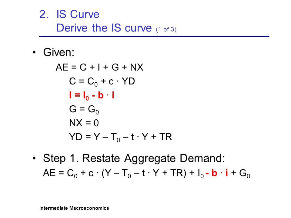 Intermediate Macroeconomics 2.IS Curve Derive the IS curve (1 of 3) Given: AE = C + I + G + NX C = C 0 + c · YD I = I 0 - b · i G = G 0 NX = 0 YD = Y