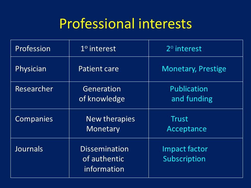 Conflicts of interest are universal Doctors – Investigations – Admission to a particular hospital – Carry out treatments (drugs, procedures) – Own a hospital Doctors and Pharmaceutical/Biotechnology companies – Paid consultants to a company – Received research grants/travel grants – There are very few doctors who have not been given anything by a pharmaceutical company