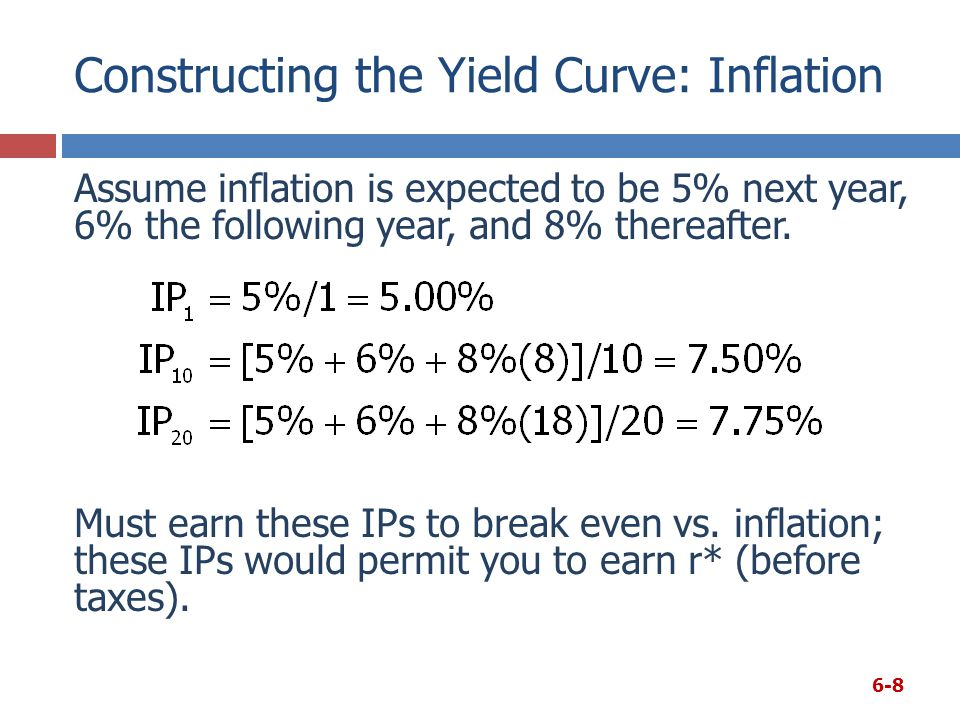 Constructing the Yield Curve: Maturity Risk 6-9  Step 2 – Find the appropriate maturity risk premium (MRP).