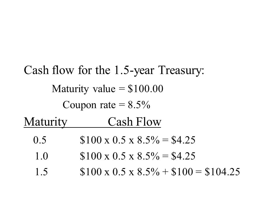 Cash flow for the 1.5-year Treasury: Maturity value = $100.00 Coupon rate = 8.5% MaturityCash Flow 0.5$100 x 0.5 x 8.5% = $4.25 1.0$100 x 0.5 x 8.5% =