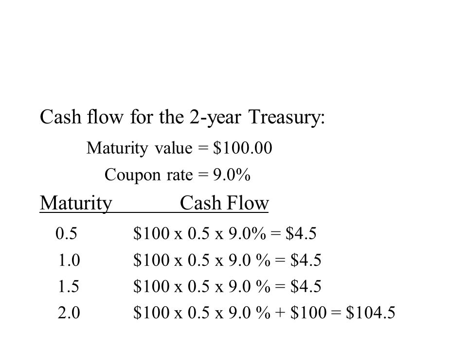 Cash flow for the 2-year Treasury: Maturity value = $100.00 Coupon rate = 9.0% MaturityCash Flow 0.5$100 x 0.5 x 9.0% = $4.5 1.0$100 x 0.5 x 9.0 % = $