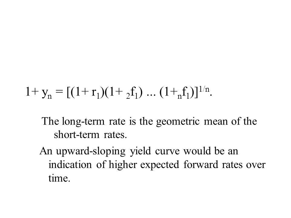 1+ y n = [(1+ r 1 )(1+ 2 f 1 )... (1+ n f 1 )] 1/n.