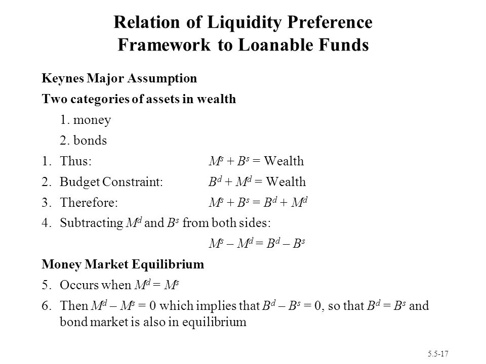 5.5-17 Relation of Liquidity Preference Framework to Loanable Funds Keynes Major Assumption Two categories of assets in wealth 1. money 2. bonds 1.Thu