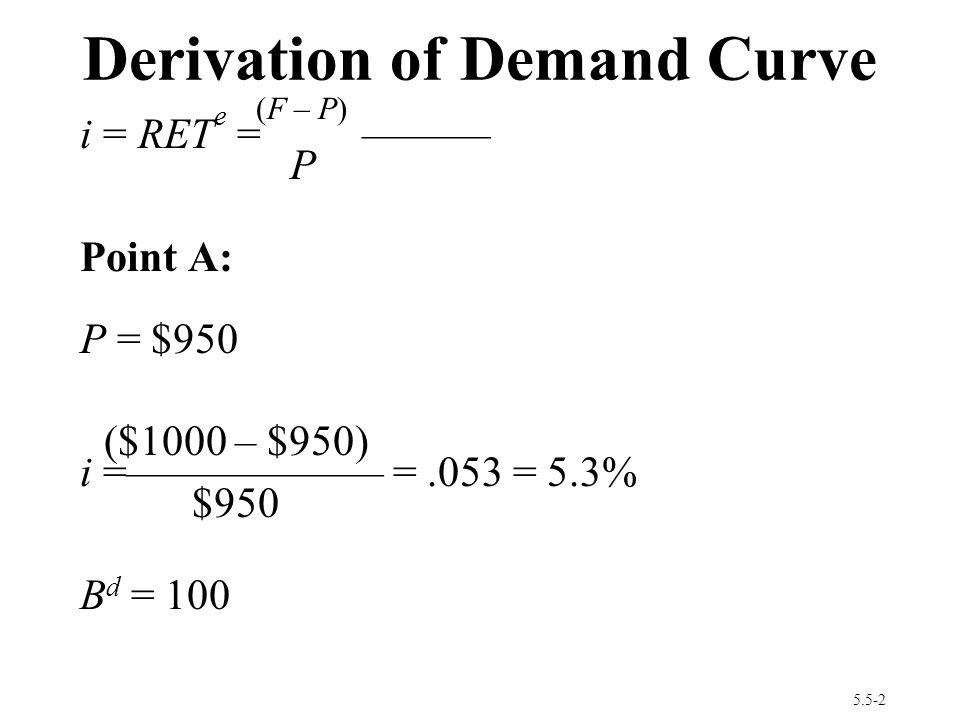 5.5-2 Derivation of Demand Curve (F – P) i = RET e = ——— P Point A: P = $950 ($1000 – $950) i =—————— =.053 = 5.3% $950 B d = 100
