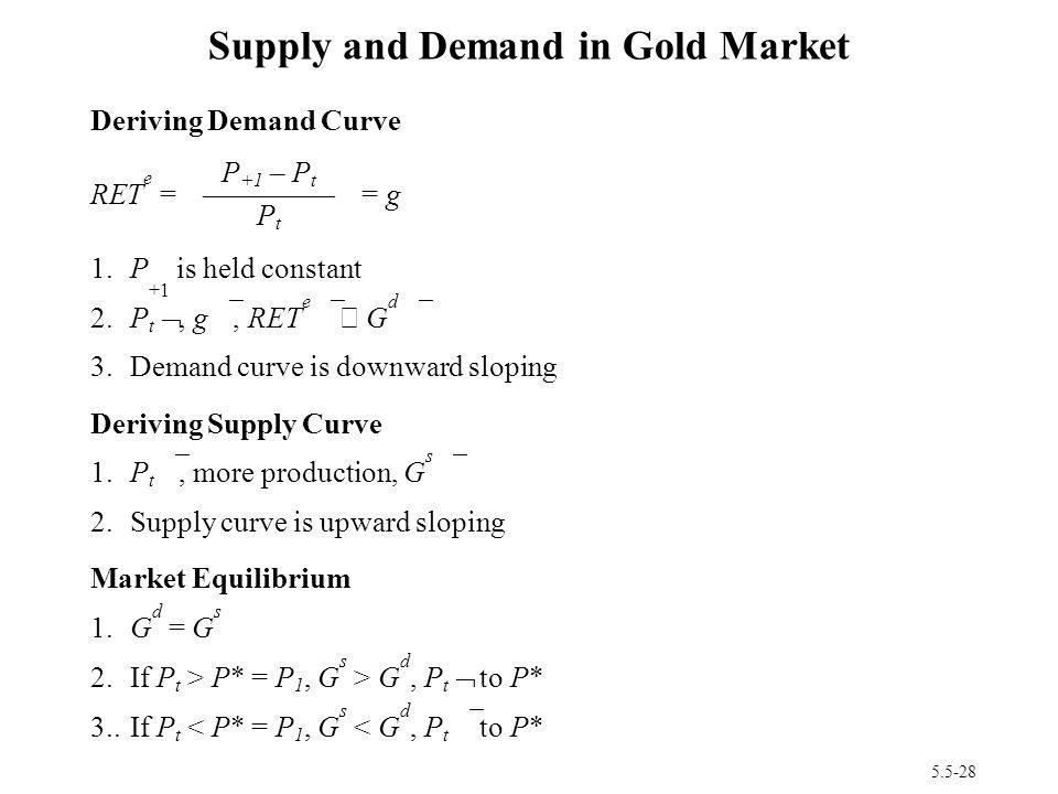 5.5-28 Supply and Demand in Gold Market Deriving Demand Curve P +1 – P t RET e =—————= g P t 1.P +1 is held constant 2.P t , g , RET e  fi G d  3.D