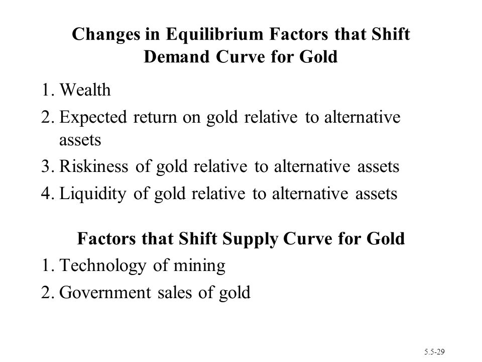 5.5-29 Changes in Equilibrium Factors that Shift Demand Curve for Gold 1.Wealth 2.Expected return on gold relative to alternative assets 3.Riskiness o