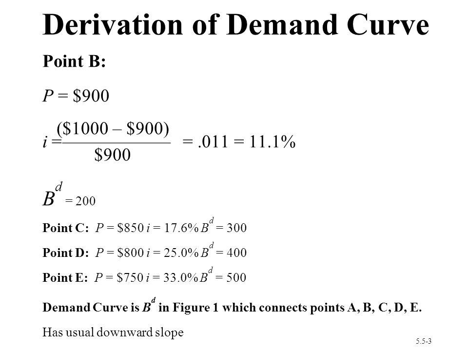5.5-3 Derivation of Demand Curve Point B: P = $900 ($1000 – $900) i =——————=.011 = 11.1% $900 B d = 200 Point C: P = $850 i = 17.6% B d = 300 Point D: