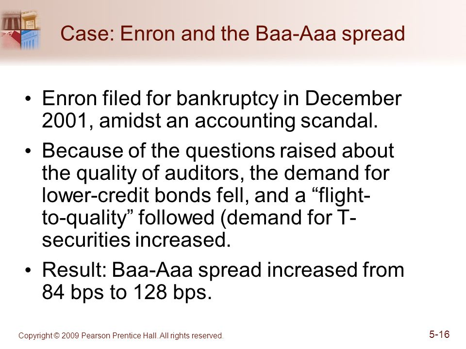 Copyright © 2009 Pearson Prentice Hall. All rights reserved. 5-16 Case: Enron and the Baa-Aaa spread Enron filed for bankruptcy in December 2001, amid