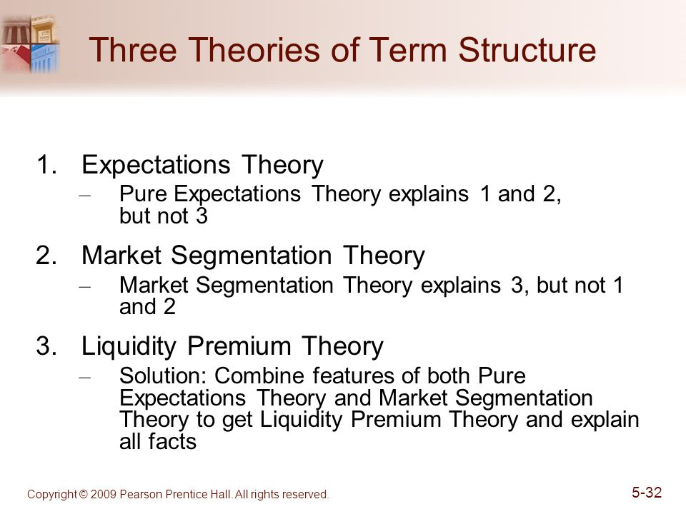 Copyright © 2009 Pearson Prentice Hall. All rights reserved. 5-32 Three Theories of Term Structure 1.Expectations Theory – Pure Expectations Theory ex